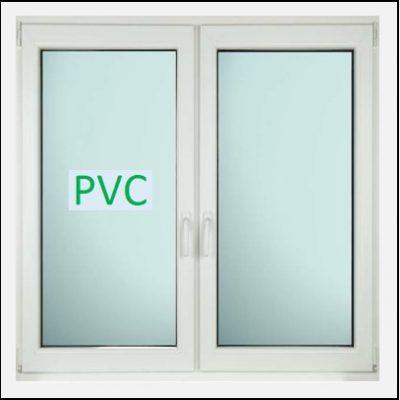 Δίφυλλο Ανοιγόμενο Συνθετικό Pvc