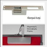 Μηχανισμοί Πόρτας με Πάνελ